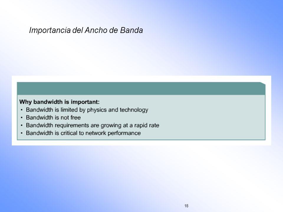 18 Importancia del Ancho de Banda