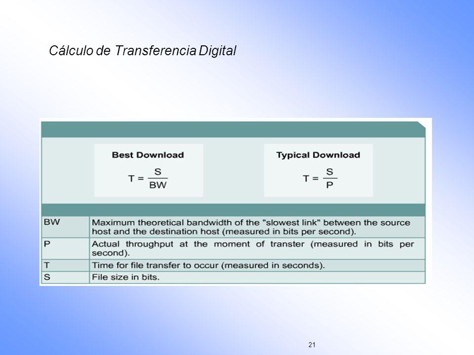 21 Cálculo de Transferencia Digital