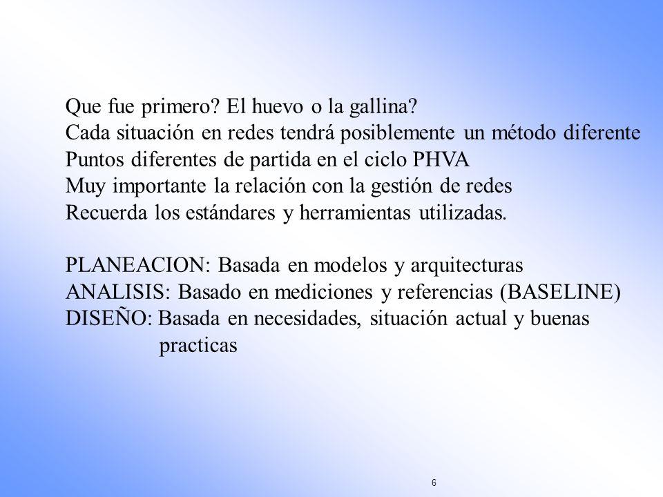 7 PLANEACION Se debe tomar como referencia el modelo OSI Enlace Físico ACCESO A LAN Y WAN Aplicación Transporte Red SERVICIOS