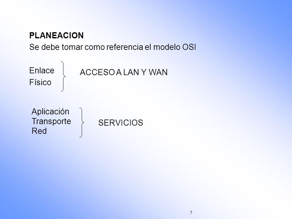 8 MODELO OSI Desarrollado por la ISO (International Organization for Standardization) hacia principios de los 80.