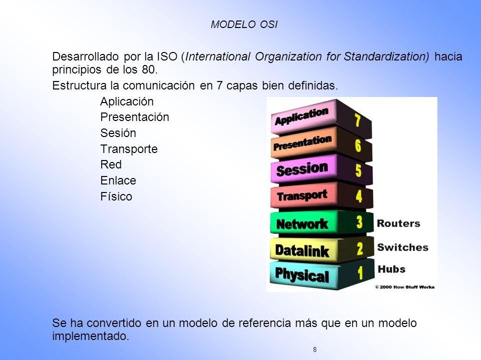 8 MODELO OSI Desarrollado por la ISO (International Organization for Standardization) hacia principios de los 80. Estructura la comunicación en 7 capa