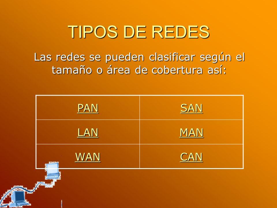 TIPOS DE REDES Las redes se pueden clasificar según el tamaño o área de cobertura así: PAN SAN LAN MAN WAN CAN