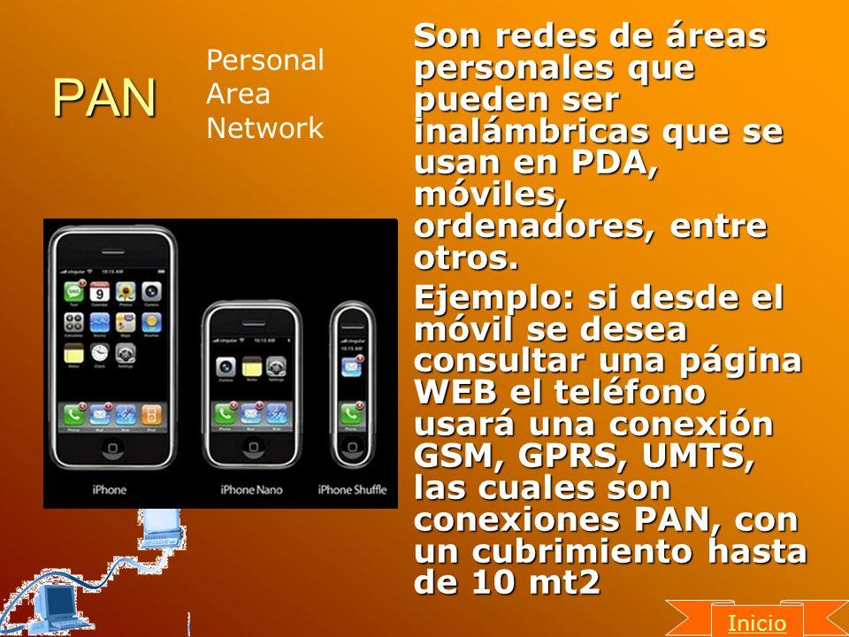 PAN Son redes de áreas personales que pueden ser inalámbricas que se usan en PDA, móviles, ordenadores, entre otros. Ejemplo: si desde el móvil se des