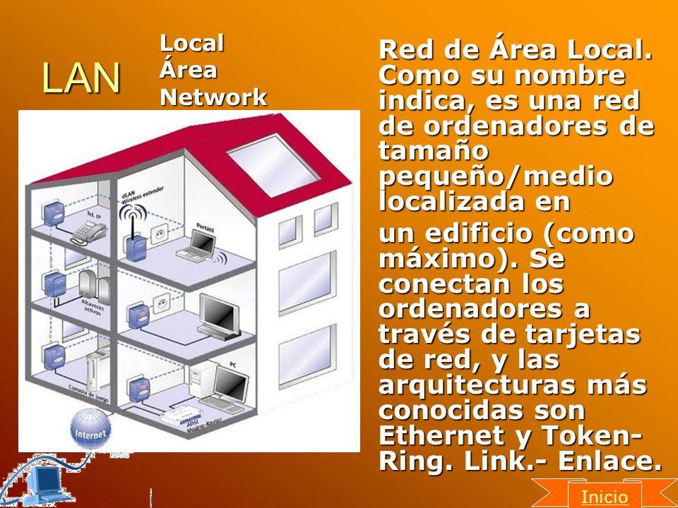 LAN Red de Área Local. Como su nombre indica, es una red de ordenadores de tamaño pequeño/medio localizada en un edificio (como máximo). Se conectan l