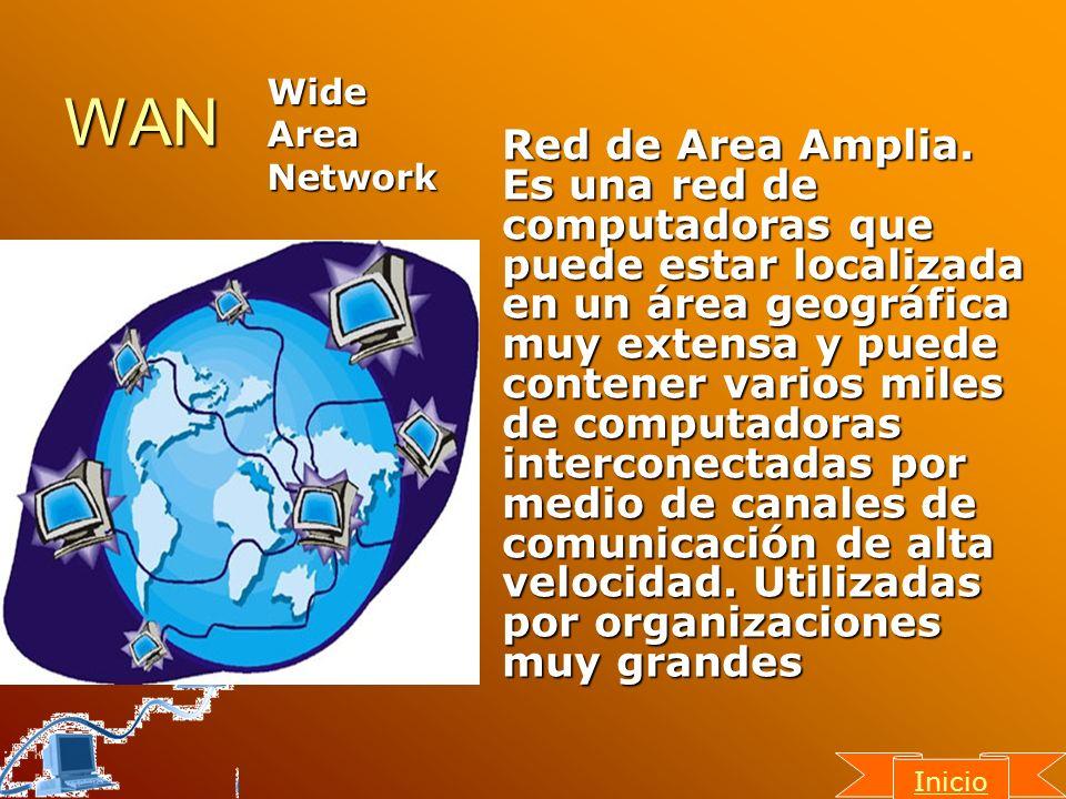 WAN Red de Area Amplia. Es una red de computadoras que puede estar localizada en un área geográfica muy extensa y puede contener varios miles de compu