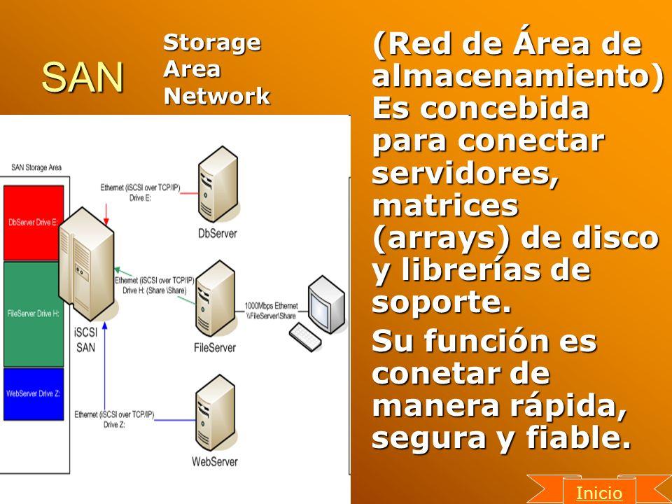 SAN (Red de Área de almacenamiento) Es concebida para conectar servidores, matrices (arrays) de disco y librerías de soporte. Su función es conetar de