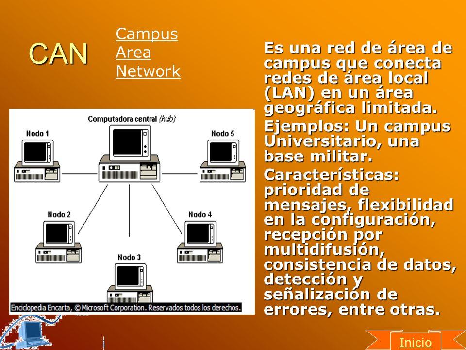 CAN Es una red de área de campus que conecta redes de área local (LAN) en un área geográfica limitada. Ejemplos: Un campus Universitario, una base mil