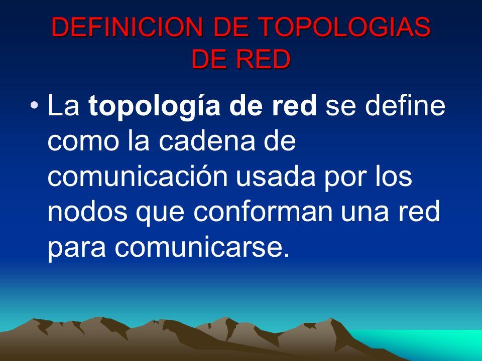 DEFINICION DE TOPOLOGIAS DE RED La topología de red se define como la cadena de comunicación usada por los nodos que conforman una red para comunicars