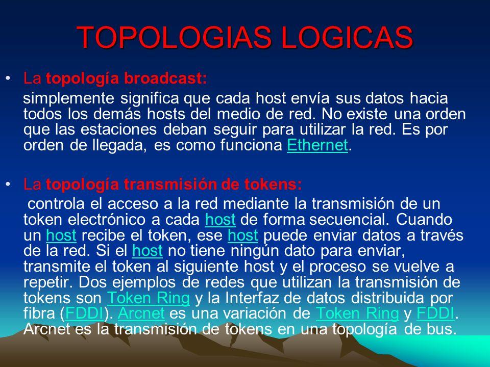 TOPOLOGIAS LOGICAS La topología broadcast: simplemente significa que cada host envía sus datos hacia todos los demás hosts del medio de red. No existe