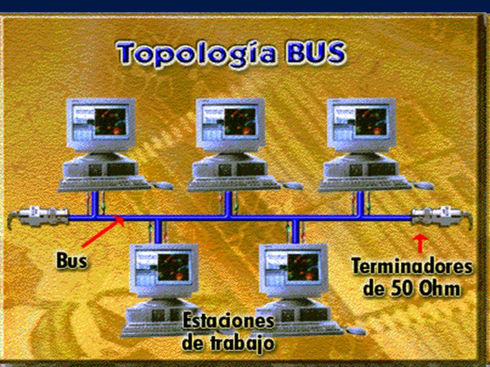 TOPOLOGIAS INALAMBRICAS Topología Ad-Hoc: Cada dispositivo se puede comunicar con todos los demás.
