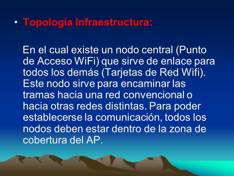 Topología Infraestructura: En el cual existe un nodo central (Punto de Acceso WiFi) que sirve de enlace para todos los demás (Tarjetas de Red Wifi). E