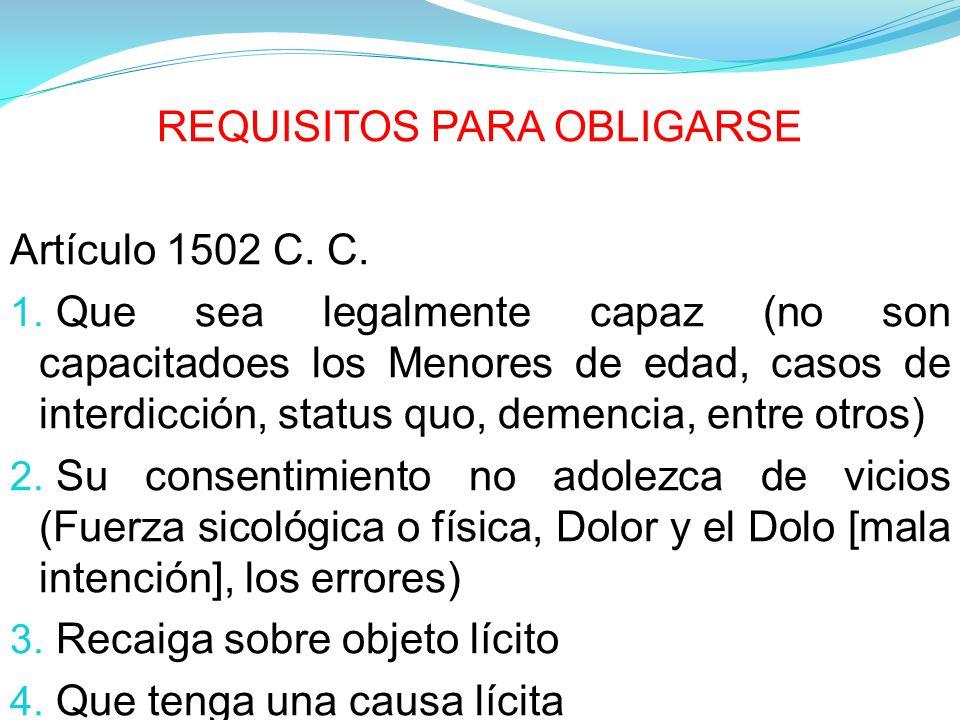 REQUISITOS PARA OBLIGARSE Artículo 1502 C.C. 1.