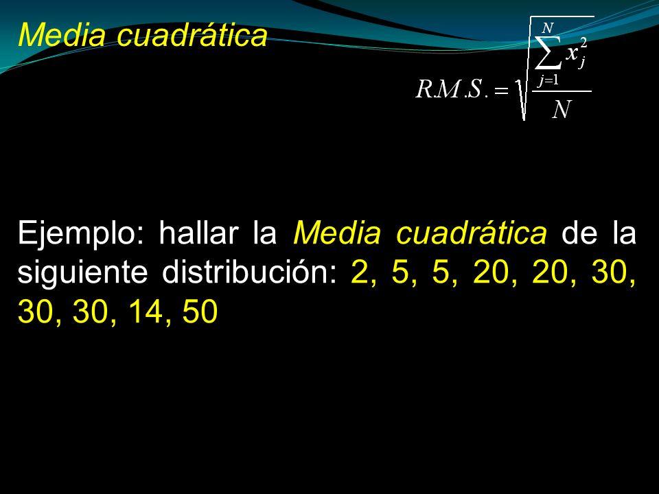 Ejemplo: hallar la Media cuadrática de la siguiente distribución: 2, 5, 5, 20, 20, 30, 30, 30, 14, 50