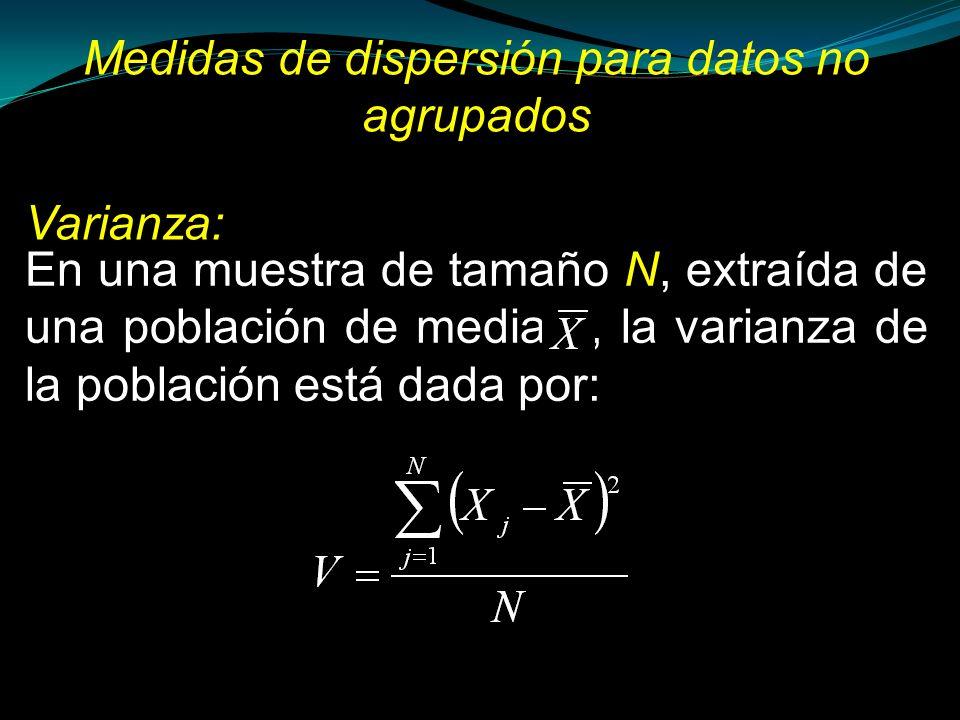 Varianza: Medidas de dispersión para datos no agrupados En una muestra de tamaño N, extraída de una población de media µ, la varianza de la población