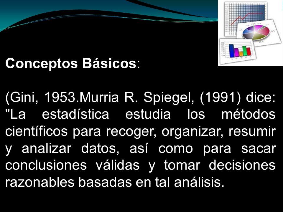Conceptos Básicos: (Gini, 1953.Murria R. Spiegel, (1991) dice: