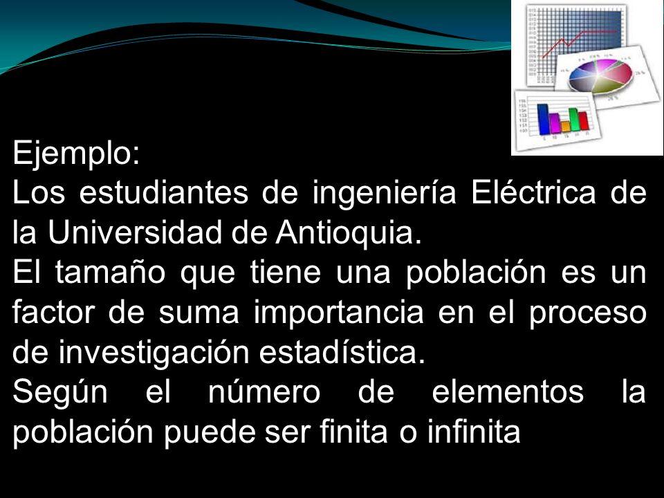 Ejemplo: Los estudiantes de ingeniería Eléctrica de la Universidad de Antioquia. El tamaño que tiene una población es un factor de suma importancia en