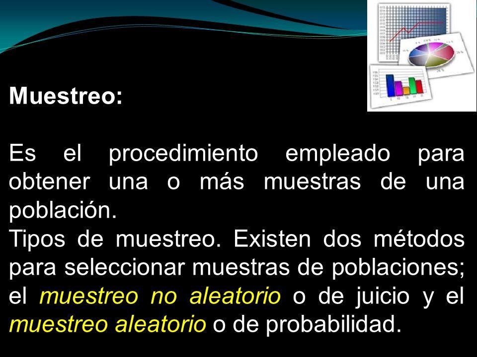 Muestreo: Es el procedimiento empleado para obtener una o más muestras de una población. Tipos de muestreo. Existen dos métodos para seleccionar muest