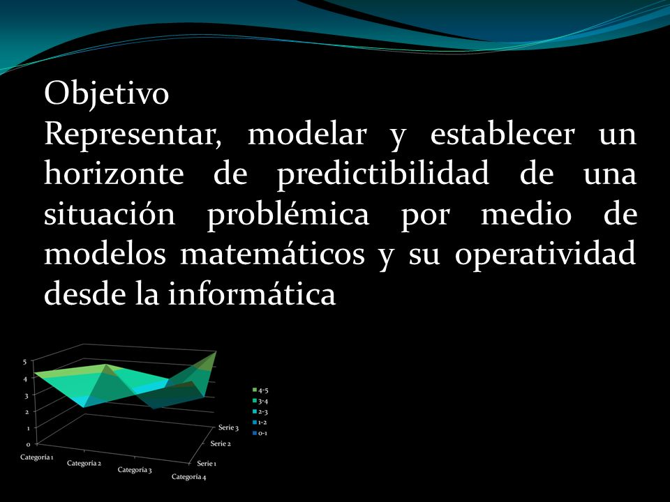 Objetivo Representar, modelar y establecer un horizonte de predictibilidad de una situación problémica por medio de modelos matemáticos y su operativi
