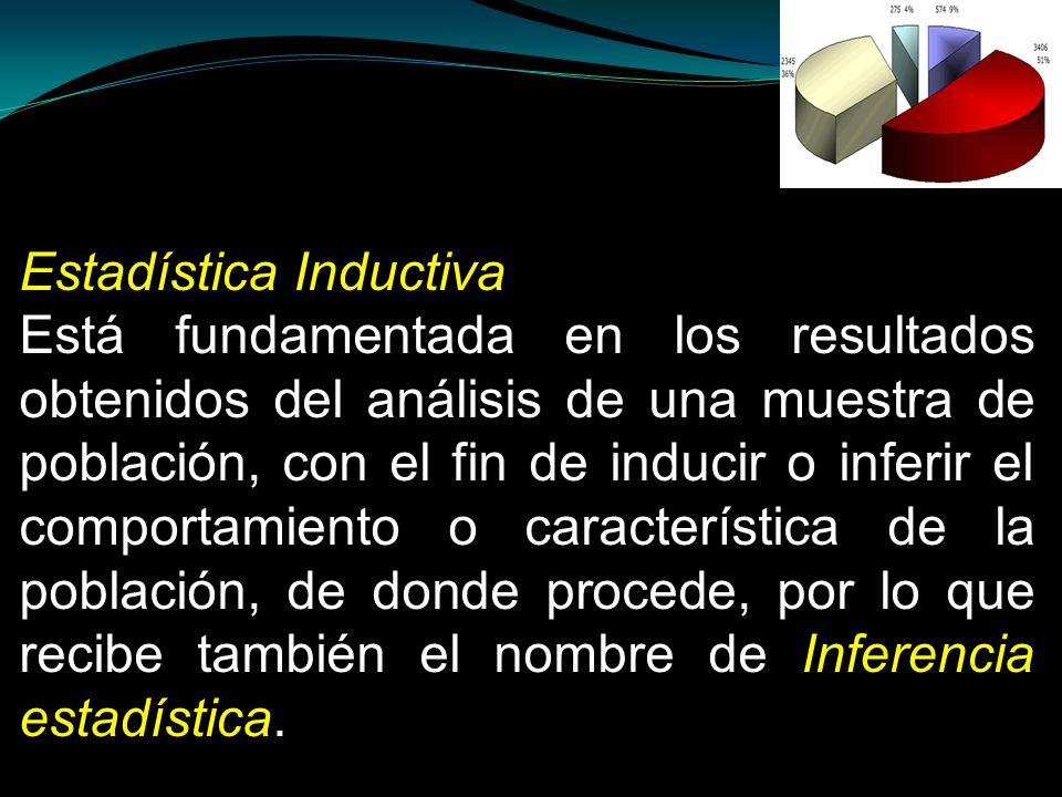 Estadística Inductiva Está fundamentada en los resultados obtenidos del análisis de una muestra de población, con el fin de inducir o inferir el compo