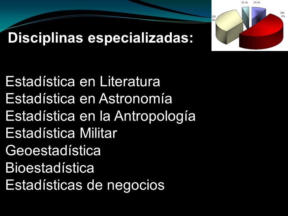 Estadística en Literatura Estadística en Astronomía Estadística en la Antropología Estadística Militar Geoestadística Bioestadística Estadísticas de n
