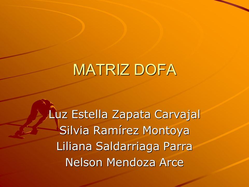 MATRIZ DOFA Luz Estella Zapata Carvajal Silvia Ramírez Montoya Liliana Saldarriaga Parra Nelson Mendoza Arce