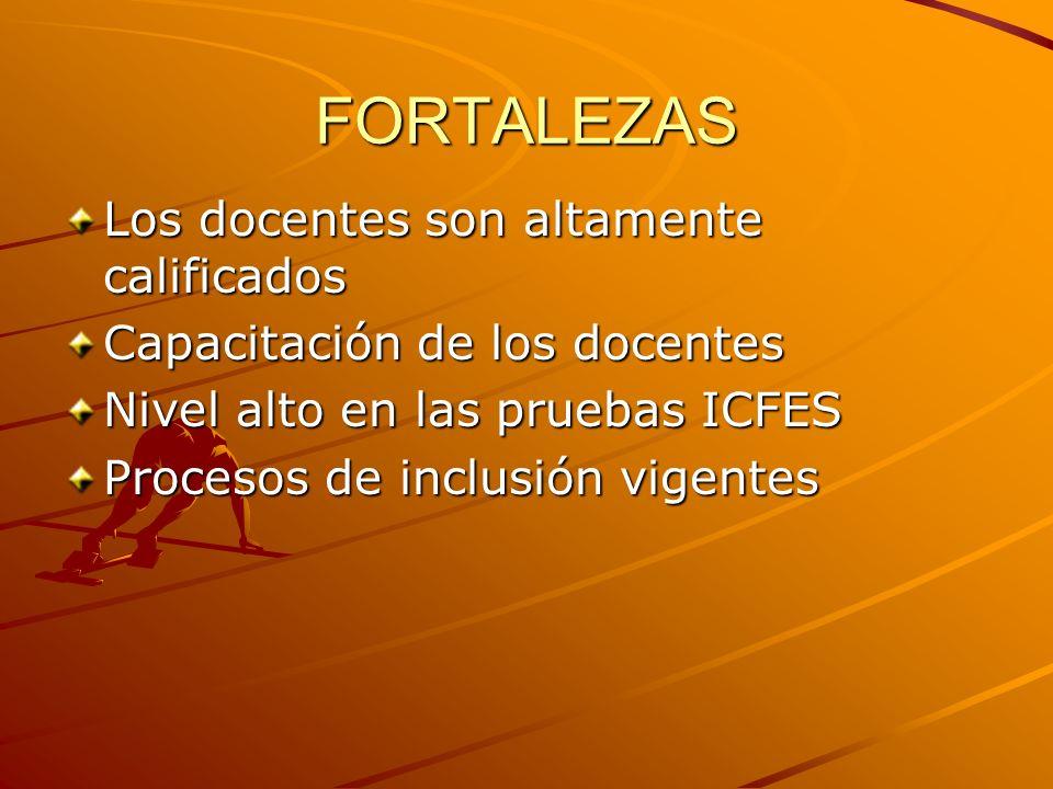 FORTALEZAS Los docentes son altamente calificados Capacitación de los docentes Nivel alto en las pruebas ICFES Procesos de inclusión vigentes