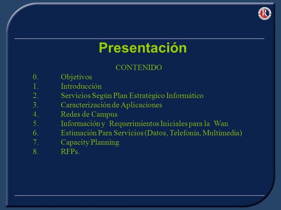 Presentación CONTENIDO 0.Objetivos 1. Introducción 2.