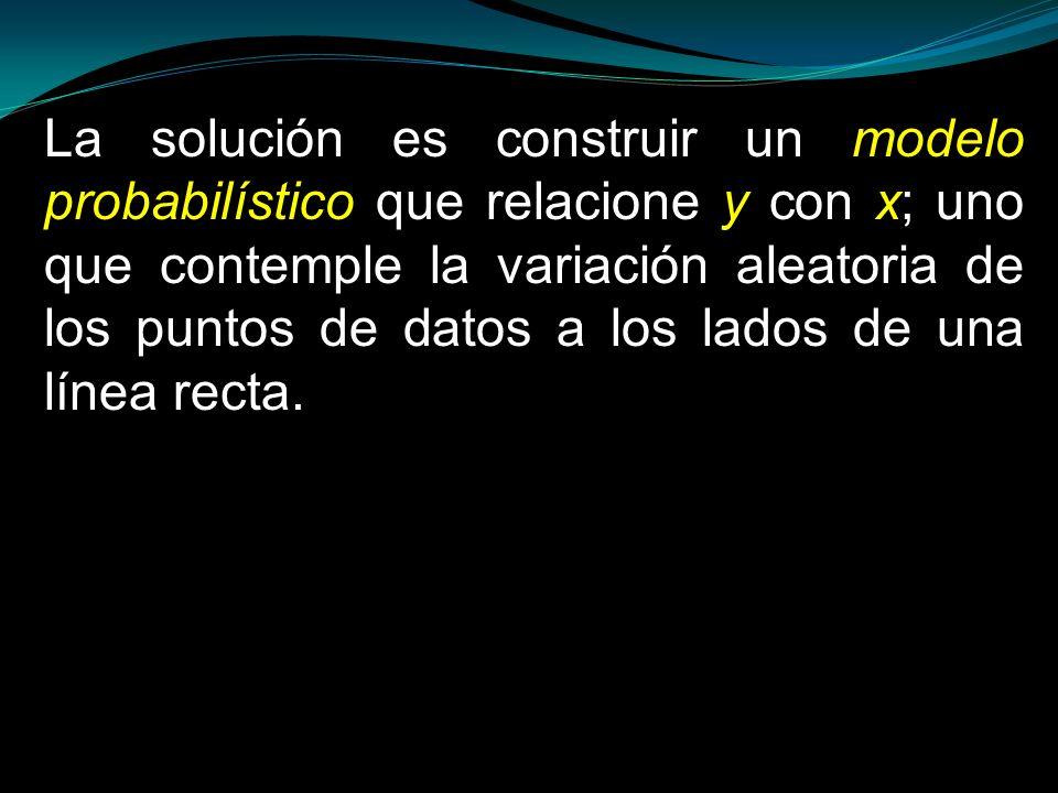 La solución es construir un modelo probabilístico que relacione y con x; uno que contemple la variación aleatoria de los puntos de datos a los lados d