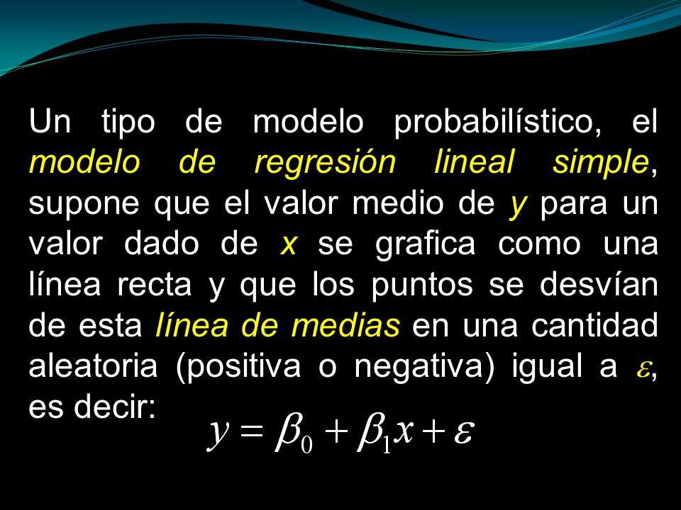 Un tipo de modelo probabilístico, el modelo de regresión lineal simple, supone que el valor medio de y para un valor dado de x se grafica como una lín