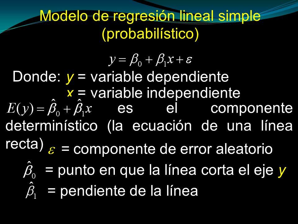 Modelo de regresión lineal simple (probabilístico) Donde: y = variable dependiente x = variable independiente E(y)= 0 + 1 x es el componente determiní