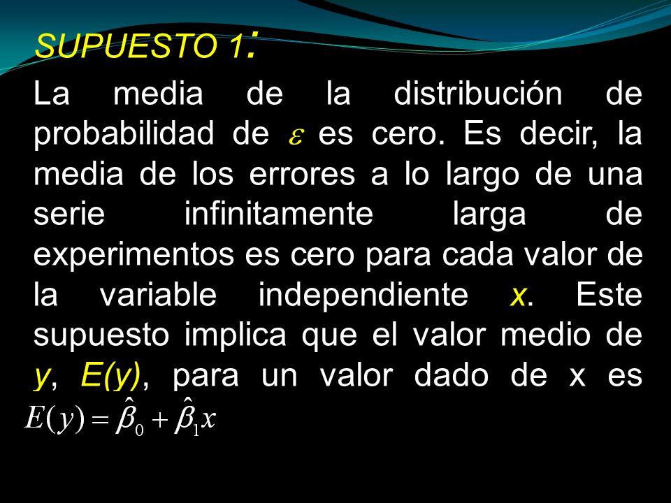 SUPUESTO 1 : La media de la distribución de probabilidad de es cero. Es decir, la media de los errores a lo largo de una serie infinitamente larga de