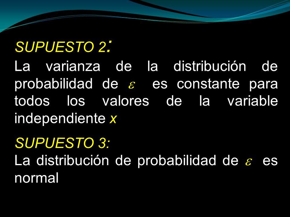 SUPUESTO 2 : La varianza de la distribución de probabilidad de es constante para todos los valores de la variable independiente x SUPUESTO 3: La distr