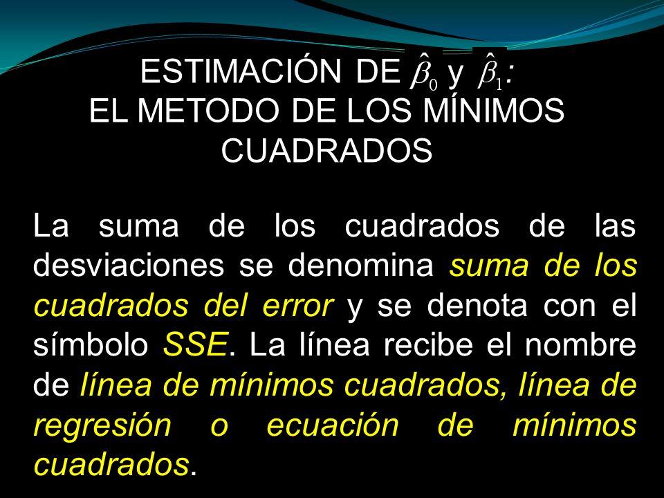 La suma de los cuadrados de las desviaciones se denomina suma de los cuadrados del error y se denota con el símbolo SSE. La línea recibe el nombre de
