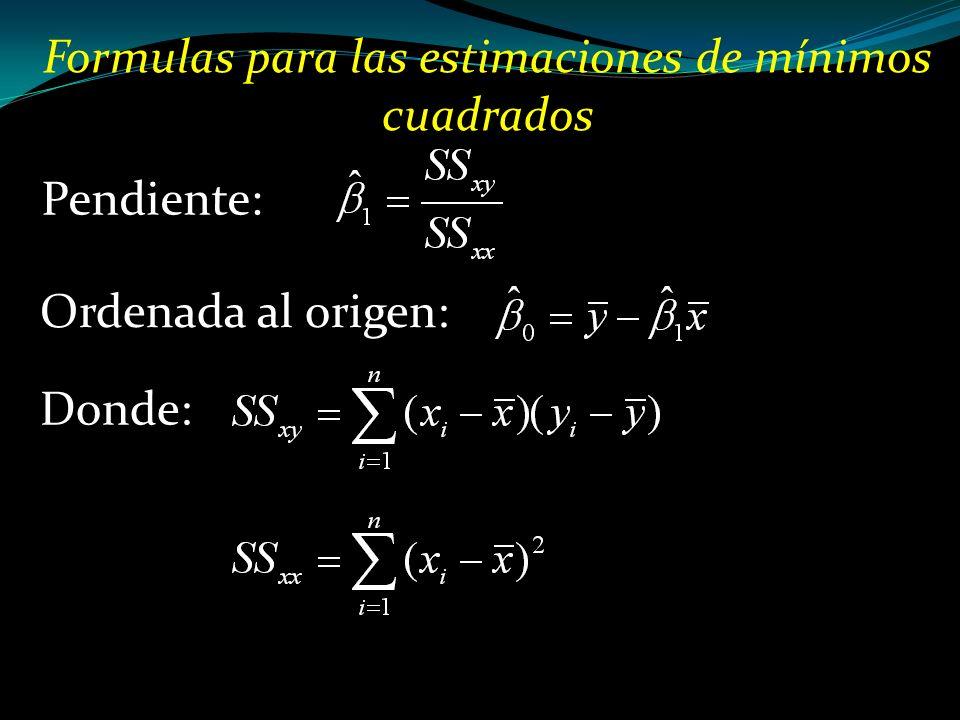 Formulas para las estimaciones de mínimos cuadrados Pendiente: Ordenada al origen: Donde:
