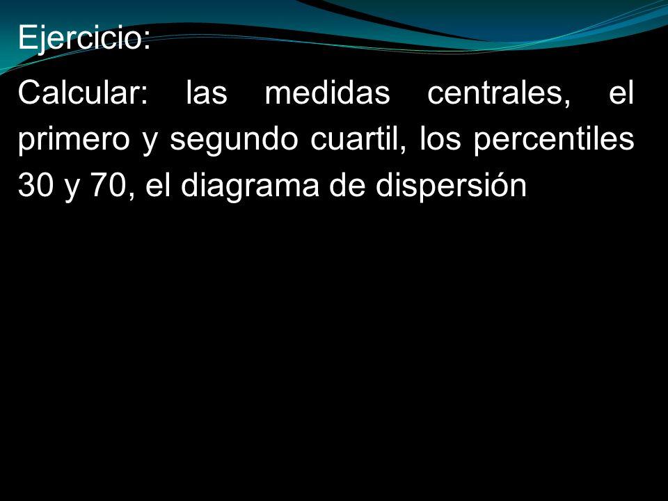 Ejercicio: Calcular: las medidas centrales, el primero y segundo cuartil, los percentiles 30 y 70, el diagrama de dispersión