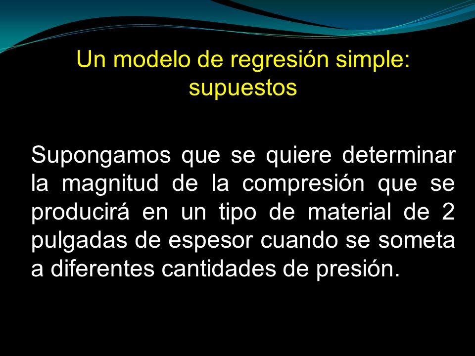 Un modelo de regresión simple: supuestos Supongamos que se quiere determinar la magnitud de la compresión que se producirá en un tipo de material de 2