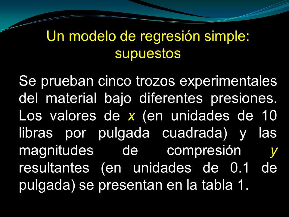 Un modelo de regresión simple: supuestos Se prueban cinco trozos experimentales del material bajo diferentes presiones. Los valores de x (en unidades