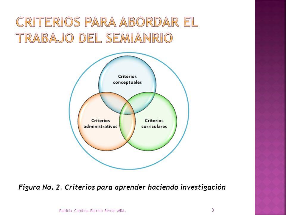 PERTENENCIA: las iniciativas investigativas deben procurar responder a problemáticas de cada institución, área o disciplina de formación, que busquen desarrollar procesos de intervención acordes a las necesidades propias de la comunidad que se está inmerso.
