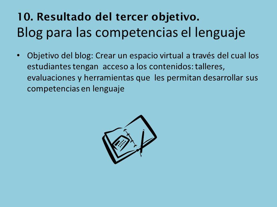 10. Resultado del tercer objetivo. Blog para las competencias el lenguaje Objetivo del blog: Crear un espacio virtual a través del cual los estudiante