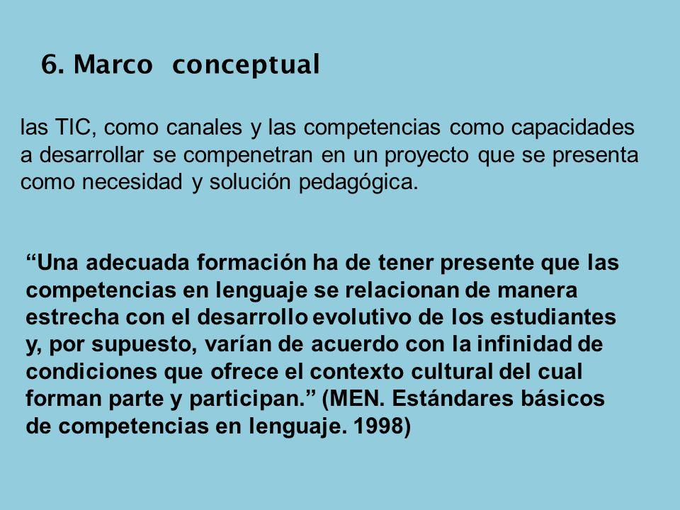 6. Marco conceptual las TIC, como canales y las competencias como capacidades a desarrollar se compenetran en un proyecto que se presenta como necesid