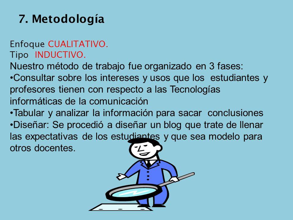 7. Metodología Enfoque CUALITATIVO. Tipo INDUCTIVO. Nuestro método de trabajo fue organizado en 3 fases: Consultar sobre los intereses y usos que los