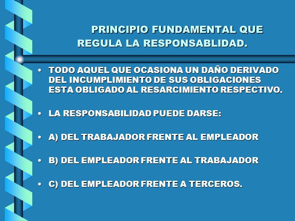 IMPACTO DE LOS RIESGOS DE TRABAJO Para el trabajador.Para el trabajador. Para la familia del trabajador.Para la familia del trabajador. Para la socied