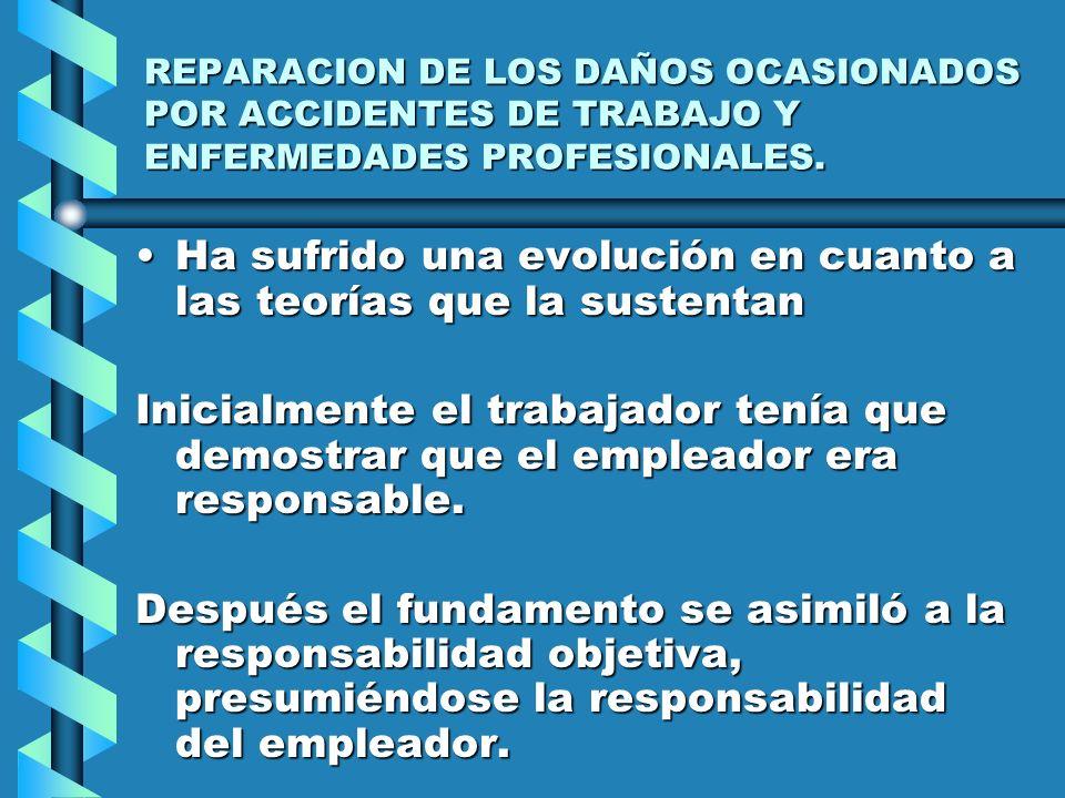 REGULACION DE LA RESPONSABILIDAD DEL EMPLEADOR Responsabilidad derivada del incumplimiento de las obligaciones laborales por las normas laboralesRespo