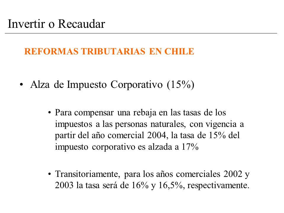 REFORMAS TRIBUTARIAS EN CHILE Alza de Impuesto Corporativo (15%) Para compensar una rebaja en las tasas de los impuestos a las personas naturales, con vigencia a partir del año comercial 2004, la tasa de 15% del impuesto corporativo es alzada a 17% Transitoriamente, para los años comerciales 2002 y 2003 la tasa será de 16% y 16,5%, respectivamente.