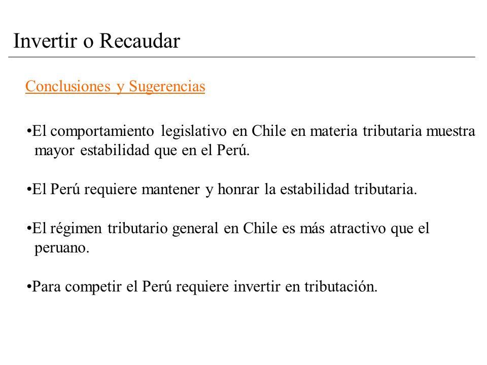Conclusiones y Sugerencias El comportamiento legislativo en Chile en materia tributaria muestra mayor estabilidad que en el Perú.