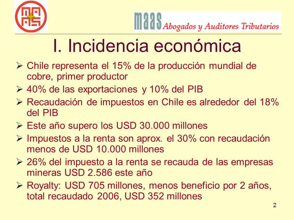 2 I. Incidencia económica Chile representa el 15% de la producción mundial de cobre, primer productor 40% de las exportaciones y 10% del PIB Recaudaci