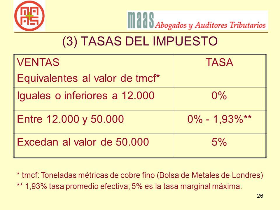 26 (3) TASAS DEL IMPUESTO VENTAS Equivalentes al valor de tmcf* TASA Iguales o inferiores a 12.0000% Entre 12.000 y 50.0000% - 1,93%** Excedan al valo