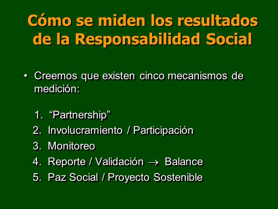 Cómo se miden los resultados de la Responsabilidad Social Creemos que existen cinco mecanismos de medición: 1. PartnershipCreemos que existen cinco me