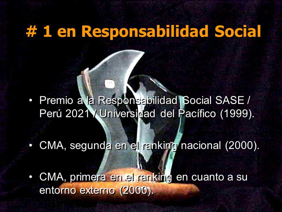 # 1 en Responsabilidad Social Premio a la Responsabilidad Social SASE / Perú 2021 / Universidad del Pacífico (1999). CMA, segunda en el ranking nacion