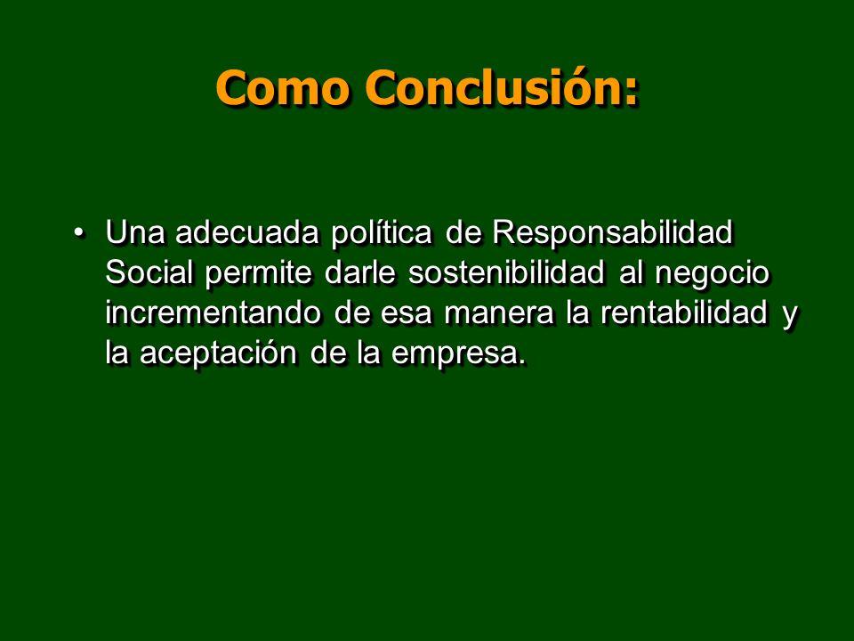 Como Conclusión: Una adecuada política de Responsabilidad Social permite darle sostenibilidad al negocio incrementando de esa manera la rentabilidad y